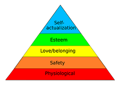 maslow needs hierarchy